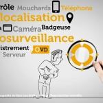 La surveillance des salariés