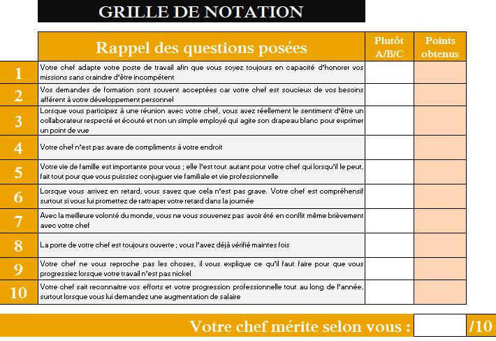 Quelle note donneriez vous votre chef - Grille d evaluation d un employe ...