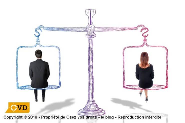 Comment fonctionne la commission de l'égalité professionnelle ?