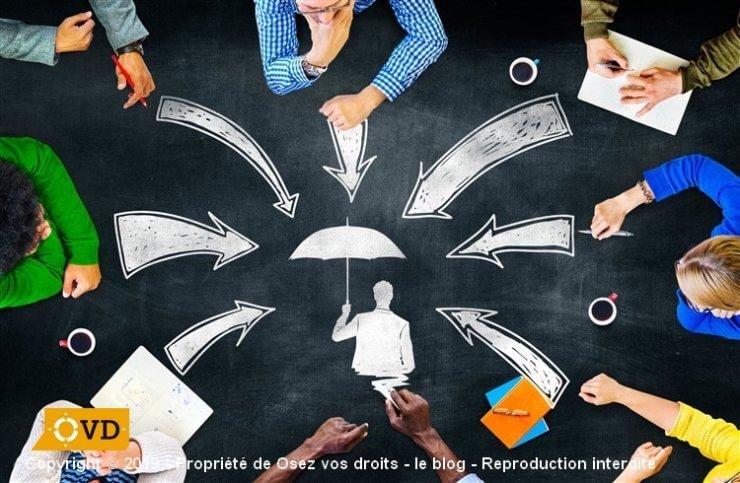 Prévention des risques professionnels et obligations de l'employeur